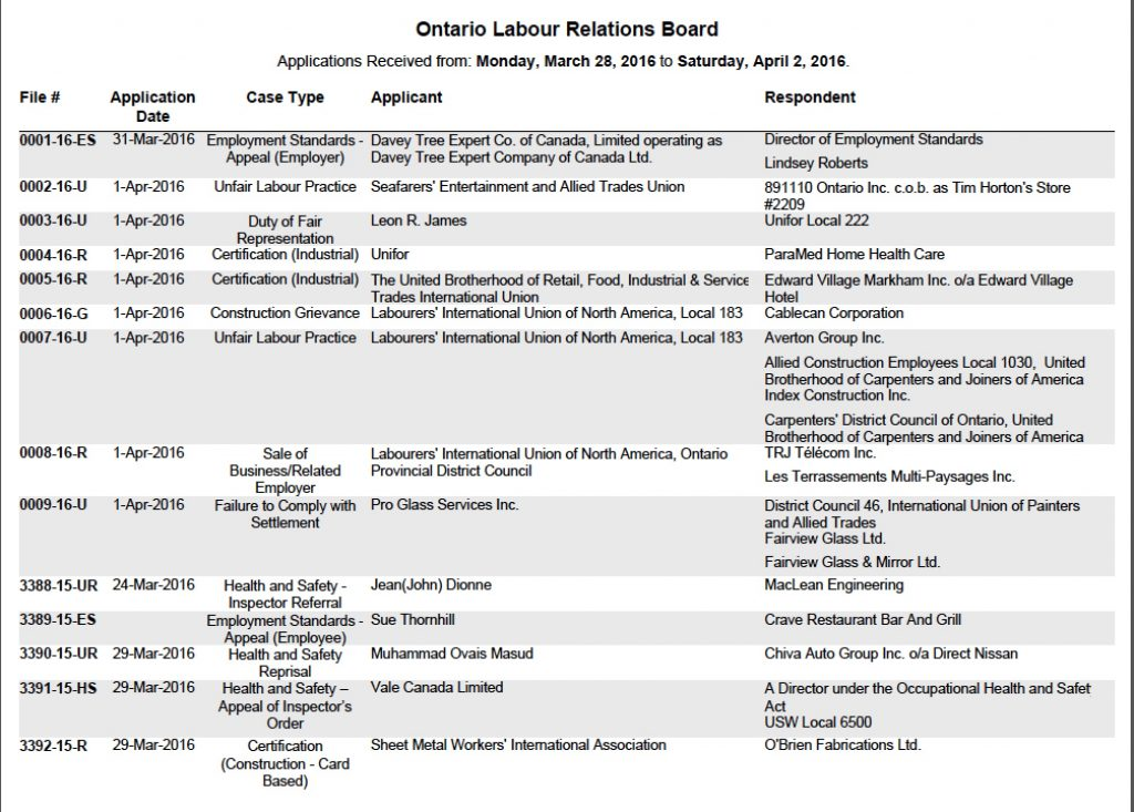 OLRB applications for the week ending April 2, 2016