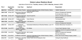 OLRB Weekly Applications for the Week of Jan 2 2018