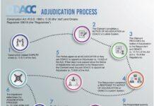 odacc flow chart