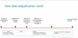 how does adjudication work