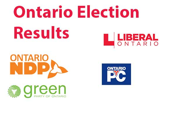 Ontario election results